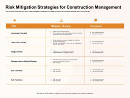 Risk Mitigation Strategies For Construction Management Natural Ppt Powerpoint Presentation Icon