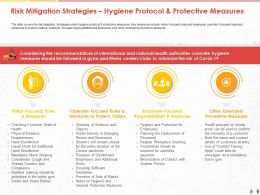Risk Mitigation Strategies Hygiene Protocol And Protective Measures M1025 Ppt Powerpoint Icon Ideas