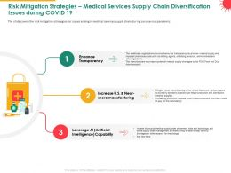 Risk Mitigation Strategies Medical Services Supply Chain Diversification Issues During COVID 19 Near Ppt Slides