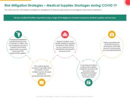 Risk Mitigation Strategies Medical Supplies Shortages During COVID 19 Reported Powerpoint Presentation Skills
