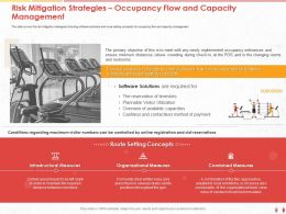 Risk Mitigation Strategies Occupancy Flow And Capacity Management Visitor Ppt Powerpoint Icon Aids