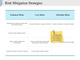 Risk Mitigation Strategies Powerpoint Slide Presentation Tips