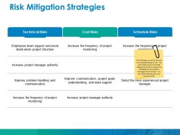 Risk Mitigation Strategies Ppt Outline Graphics