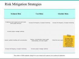 Risk Mitigation Strategies Ppt Powerpoint Presentation File Deck