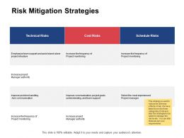 Risk Mitigation Strategies Schedule Technical Ppt Powerpoint Presentation Gallery Tips