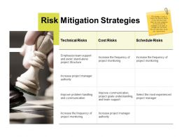 Risk Mitigation Strategies Technical Ppt Powerpoint Presentation File Graphic