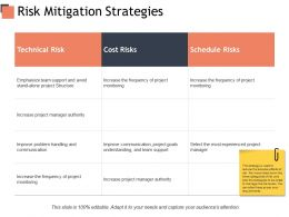 Risk Mitigation Strategies Technical Risk Ppt Powerpoint Presentation Pictures Slides