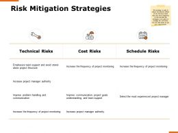 Risk Mitigation Strategies Technical Risks H169 Ppt Powerpoint Presentation Show Gallery