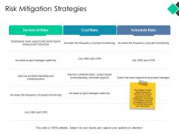Risk Mitigation Strategies Technical Risks Ppt Powerpoint Presentation Pictures Graphic Images