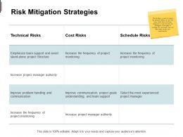 Risk Mitigation Strategies Technical Schedule Ppt Powerpoint Presentation Slides Background Image