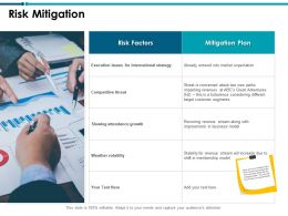 Risk Mitigation Strategy Ppt Powerpoint Presentation Rules