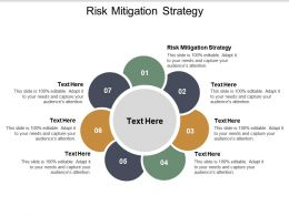 Risk Mitigation Strategy Ppt Powerpoint Presentation Slides Graphics Tutorials Cpb
