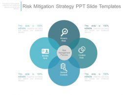 Risk Mitigation Strategy Ppt Slide Templates