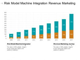 Risk Model Machine Integration Revenue Marketing Journey Business Graph Cpb