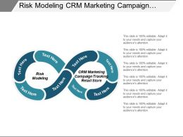 Risk Modeling Crm Marketing Campaign Tracking Retail Store Cpb