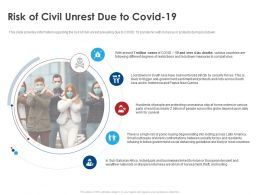 Risk Of Civil Unrest Due To Covid 19 Ppt Layouts