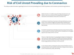 Risk Of Civil Unrest Prevailing Due To Coronavirus Ppt Powerpoint Presentation Rules