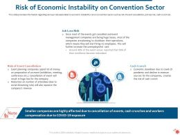 Risk Of Economic Instability On Convention Sector Ppt Powerpoint Presentation Show