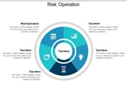 Risk Operation Ppt Powerpoint Presentation Icon Slide Cpb