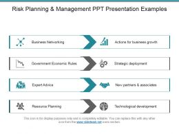Risk Planning And Management Ppt Presentation Examples