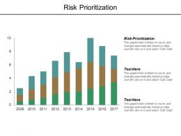 Risk Prioritization Ppt Powerpoint Presentation Layouts Tips Cpb