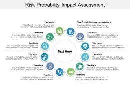 Risk Probability And Impact Assessment Ppt Powerpoint Presentation Layouts Graphic Images Cpb