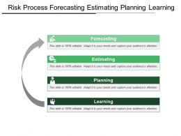 Risk Process Forecasting Estimating Planning Learning