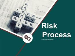 Risk Process Identify And Analyze Implement Strategy Or Technique