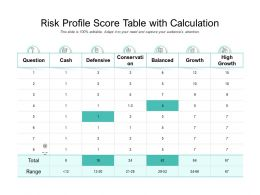 Risk Profile Score Table With Calculation