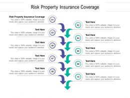 Risk Property Insurance Coverage Ppt Powerpoint Presentation Layouts Gridlines Cpb