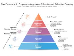 Risk Pyramid With Progressive Aggressive Offensive And Defensive Planning