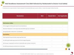 Risk Readiness Assessment Checklist Followed By Restaurants To Ensure Food Safety Equipment Ppt Slides