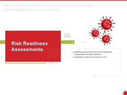 Risk Readiness Assessments Ensure Ppt Powerpoint Presentation Example