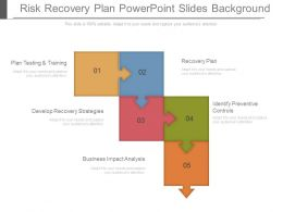 Risk Recovery Plan Powerpoint Slides Background