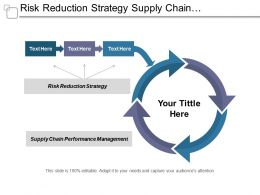 Risk Reduction Strategy Supply Chain Performance Management Business Development Cpb