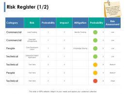 Risk Register Commercial Ppt Powerpoint Presentation Show Templates