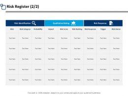 Risk Register Qualitative Rating Ppt Powerpoint Presentation Pictures Show