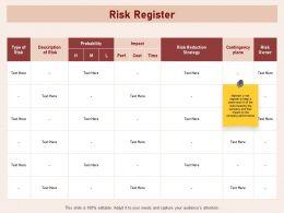 Risk Register Risks Faced Close Track Ppt Powerpoint Presentation Slideshow