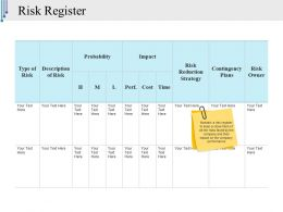 Risk Register Sample Ppt Files