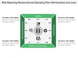 Risk Reporting Review Annual Operating Plan With Quarters And Icons