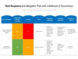Risk Response And Mitigation Plan With Likelihood Of Occurrence