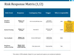 Risk Response Matrix 1 2 Ppt Layouts Sample