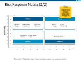 Risk Response Matrix 2 2 Ppt Layouts Shapes