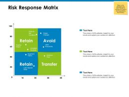 Risk Response Matrix Avoid Ppt Powerpoint Presentation Icon Demonstration