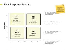 Risk Response Matrix Avoid Ppt Powerpoint Presentation Icon Layout