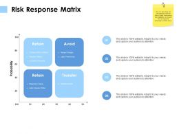 Risk Response Matrix Avoid Retain Ppt Powerpoint Presentation Slides Graphics