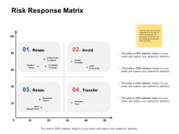 Risk Response Matrix Avoid Transfer Ppt Powerpoint Presentation Gallery Good