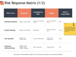 Risk Response Matrix Contingency Plan Ppt Powerpoint Presentation Pictures Influencers