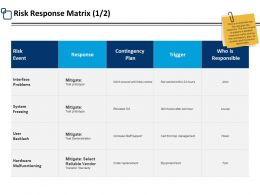 Risk Response Matrix Contingency Ppt Powerpoint Presentation Pictures Slide