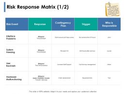 Risk Response Matrix Contingency Ppt Powerpoint Presentation Show Display